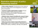 illustrative exemplars of policy influencing research