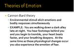 theories of emotion1