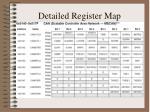 detailed register map22