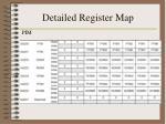 detailed register map26