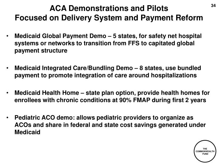 ACA Demonstrations and Pilots