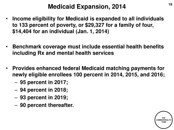 Medicaid Expansion, 2014