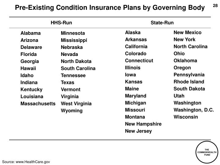 Pre-Existing Condition Insurance Plans by Governing Body