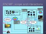 encwf scope and interactions