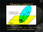elementos orbitales i
