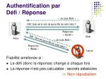 authentification par d fi r ponse