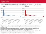 job gains and losses by industry q2 2009 q2 2007