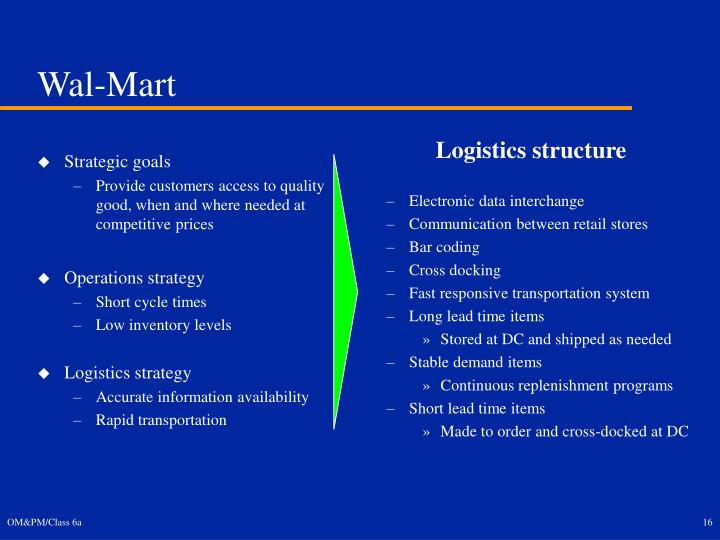 wal mart strategy analysis View notes - strategy analysis - walmart from strategy om121 at harvard strategy analysis: wal-mart by group 9: korgaonkar maitreyee su dilip tommy monson generic strategy porter defines three.