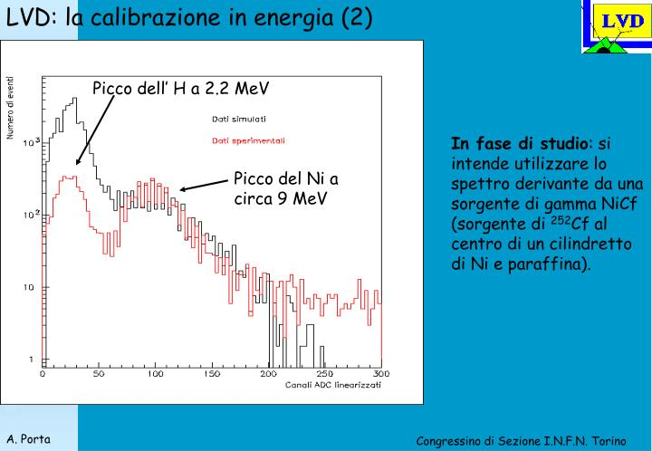 LVD: la calibrazione in energia