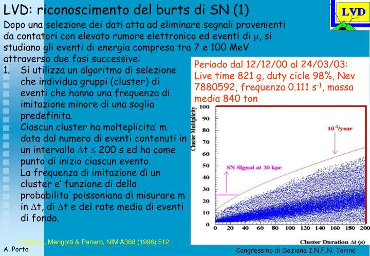 LVD: riconoscimento del burts di SN (1)