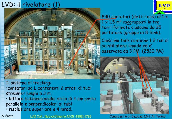 LVD: il rivelatore (1)