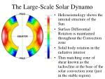 the large scale solar dynamo