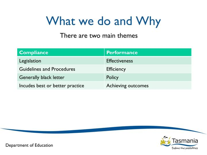 What we do and why