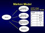 markov model1