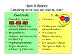 how it works comparing to the way we used to teach