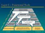 layer 1 functional tools