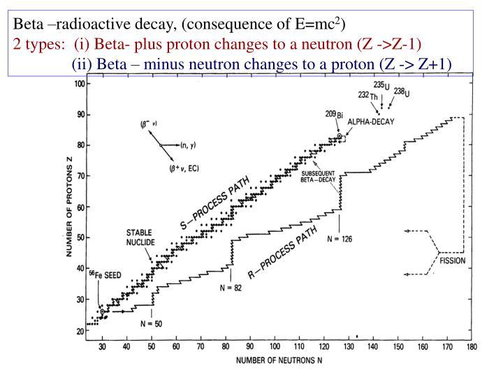 Beta –radioactive decay, (consequence of E=mc