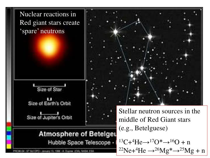 Nuclear reactions in