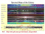 spectral maps of the galaxy