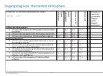 eingangsdiagnose themenfeld atmosph re4