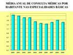 m dia anual de consulta m dicas por habitante nas especialidades b sicas