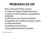 problemas da esf