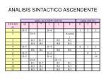analisis sintactico ascendente41