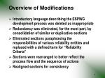 overview of modifications