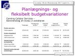 planl gnings og fleksibelt budgetvariationer