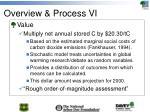 overview process vi3