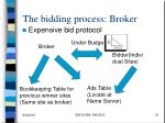 the bidding process broker1