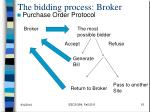 the bidding process broker2