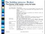 the bidding process broker3