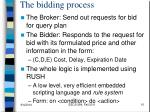 the bidding process1