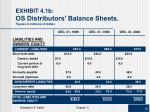 exhibit 4 1b os distributors balance sheets figures in millions of dollars