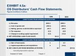 exhibit 4 5a os distributors cash flow statements figures in millions of dollars
