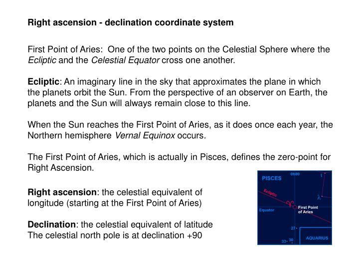 Right ascension - declination coordinate system