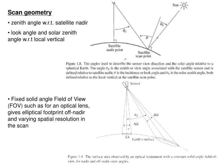 Scan geometry