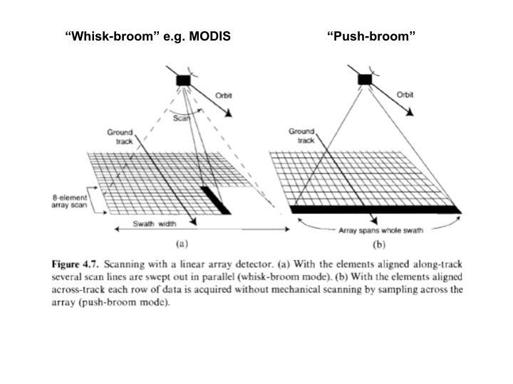 """Whisk-broom"" e.g. MODIS                           ""Push-broom"""