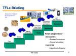 tflx briefing4