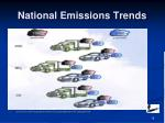 national emissions trends