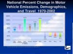 national percent change in motor vehicle emissions demographics and travel 1970 2002