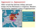 aggression vs appeasement2