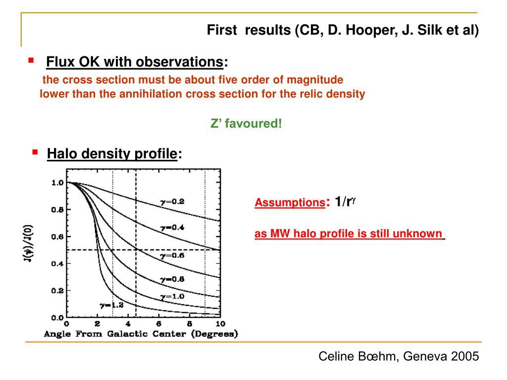 PPT - Celine Bœhm, Geneva 2005 PowerPoint Presentation - ID