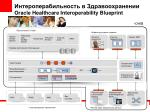 oracle healthcare interoperability blueprint