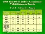 2005 trial urban district assessment tuda subgroup results