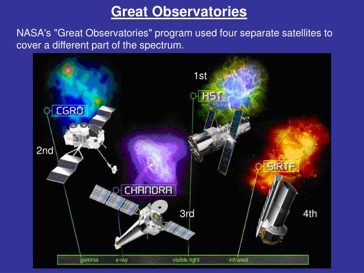 great observatories n.