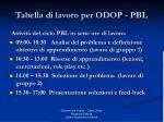 tabella di lavoro per odop pbl