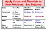 apply cases and theorists to new problems see patterns