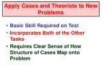 apply cases and theorists to new problems